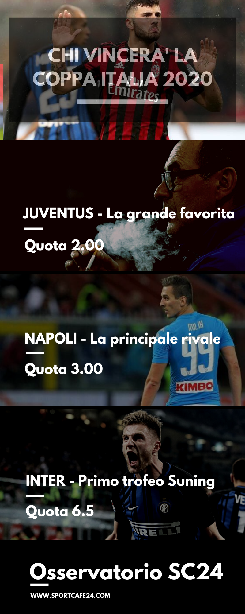 Infografica Quote Scommesse Coppa Italia