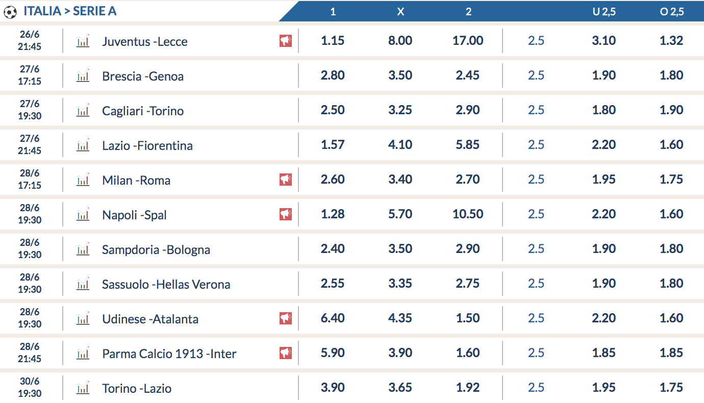 quote serie a