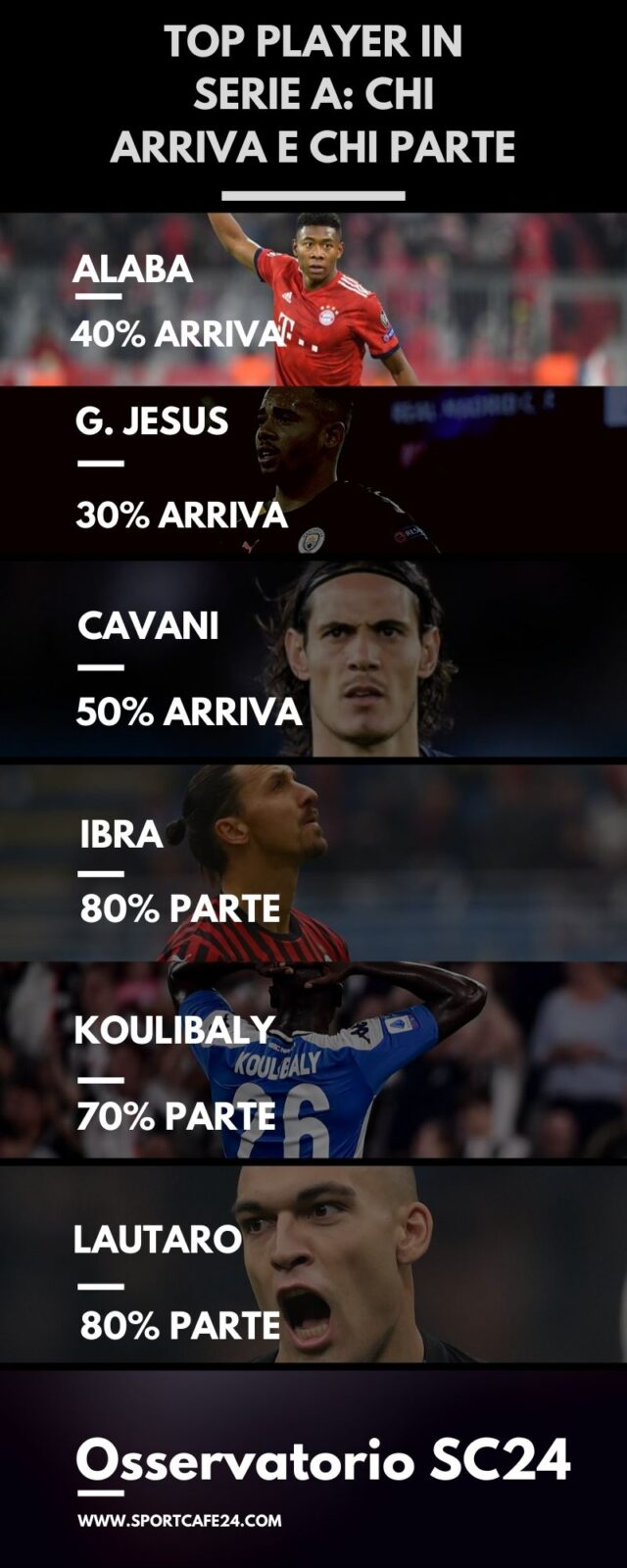 top player in serie a