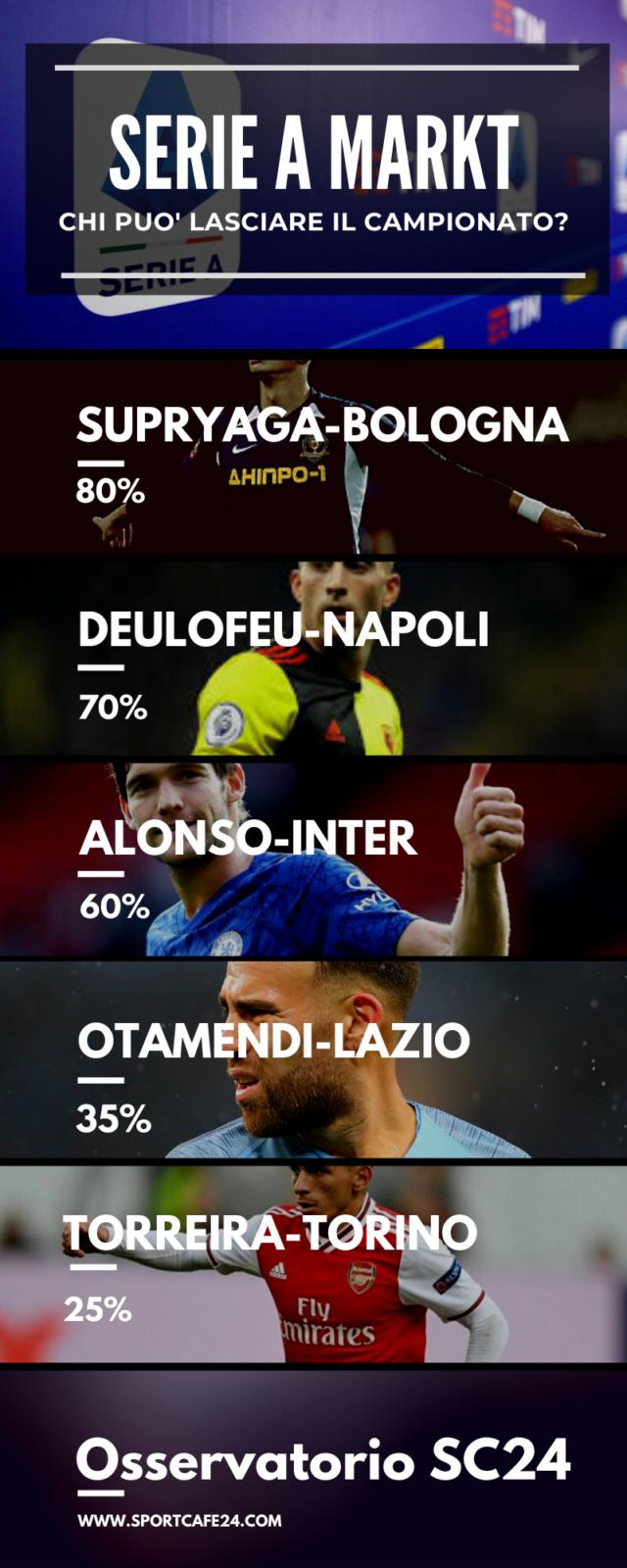 Marcos Alonso nuovo rinforzo per l'Inter?