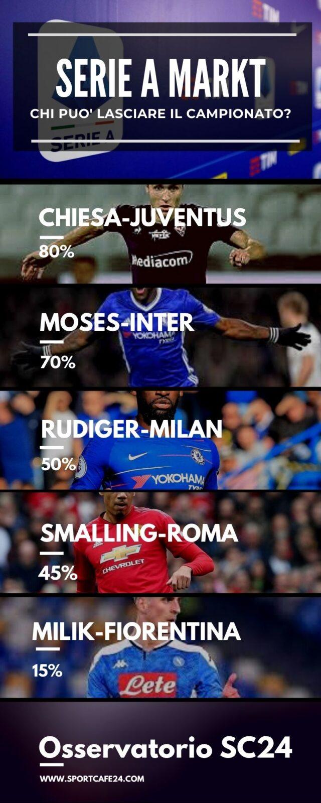 Rudiger finirà al Milan?