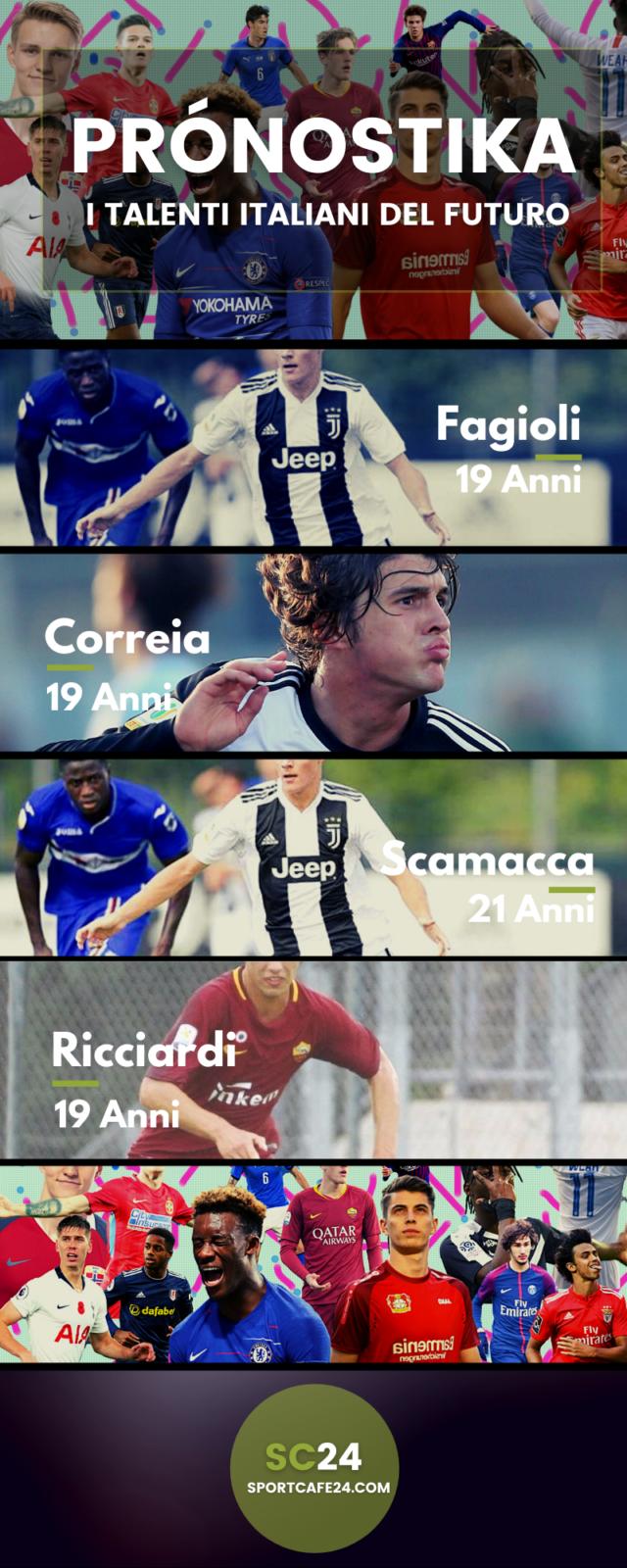Infografica Talenti Calcio Italiano