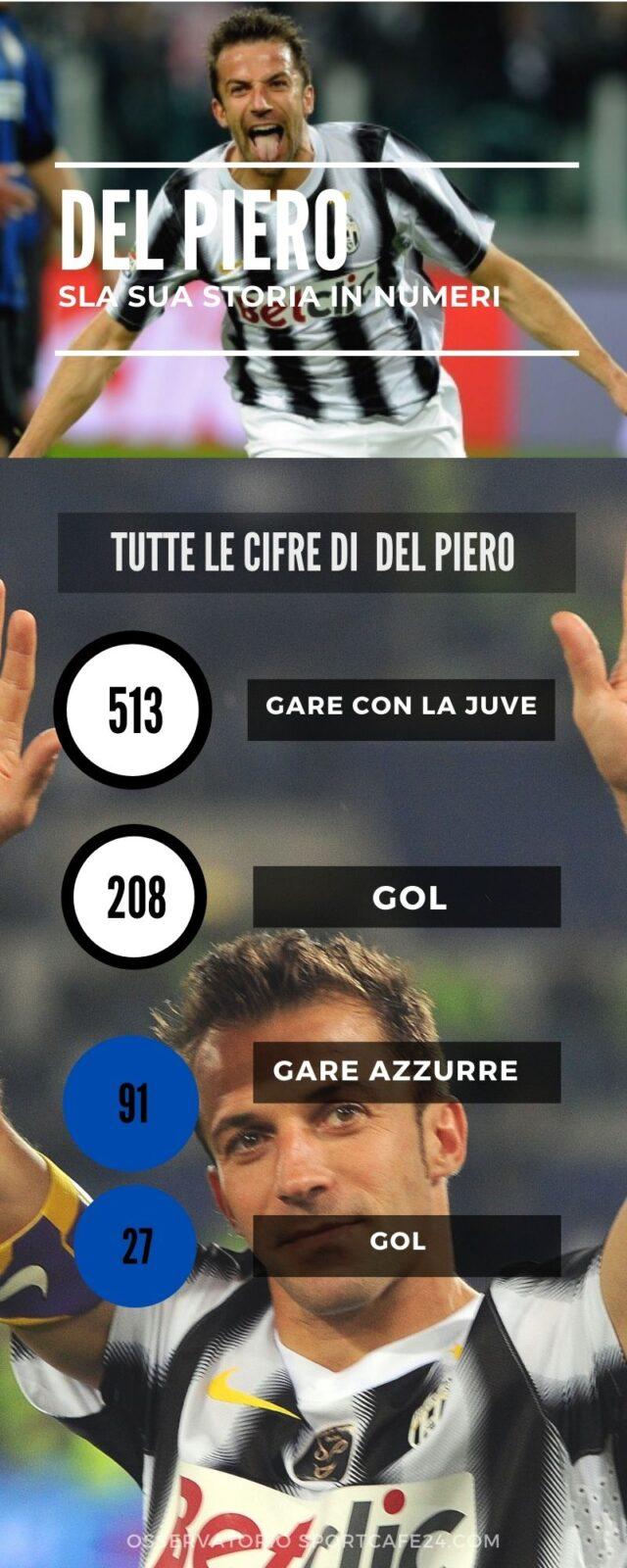 Baggio e Del Piero: amici-rivali