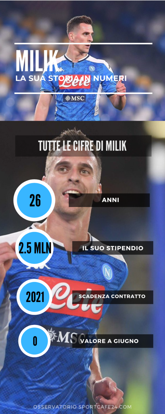 Milik-Inter: l'affare si fa?