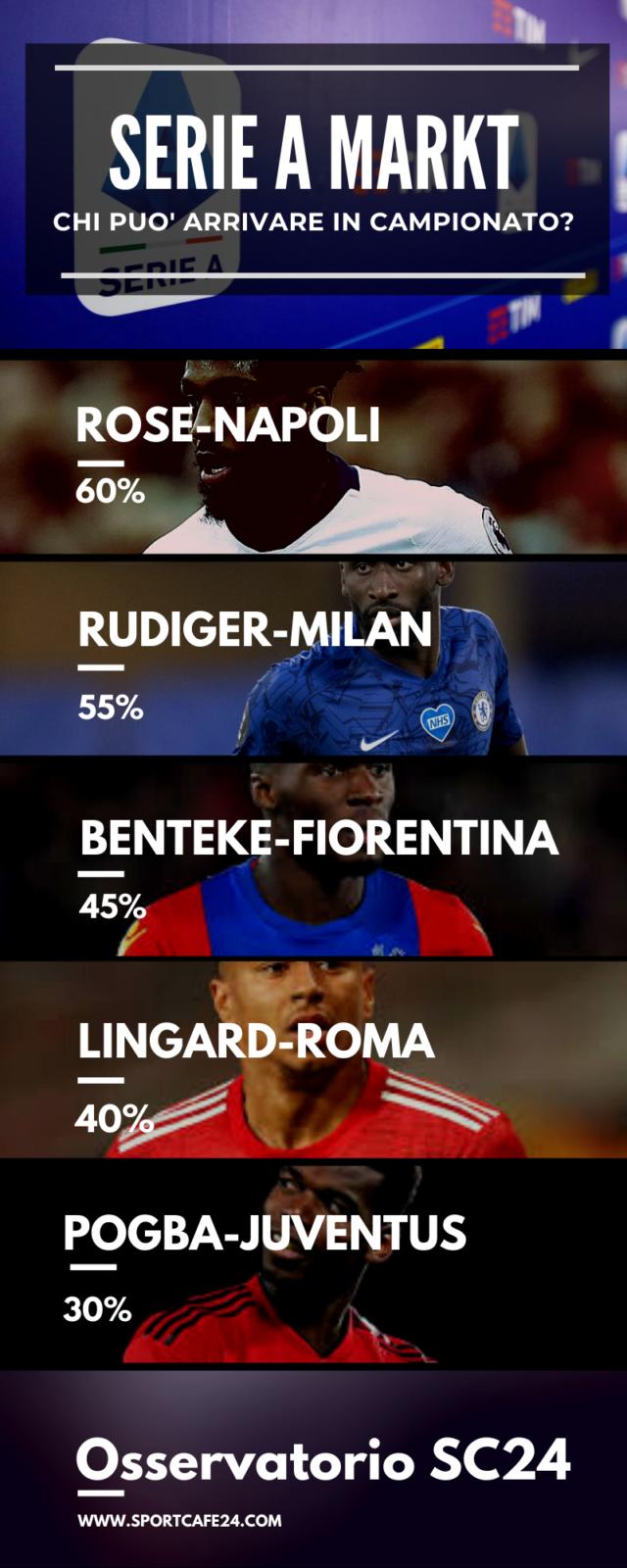 Pogba torna alla Juventus?