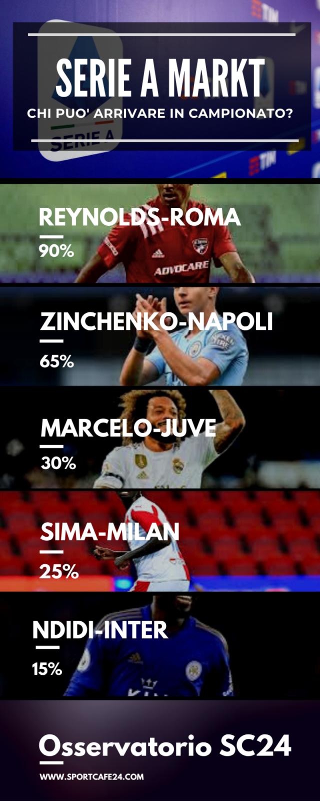 Marcelo-Juventus si fa?