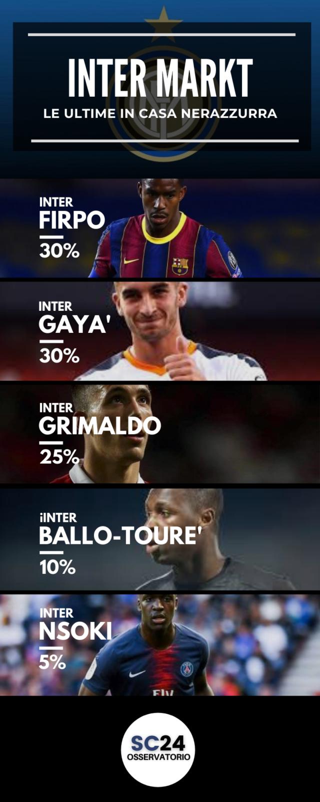 Inter, chi sarà l'erede di Young?