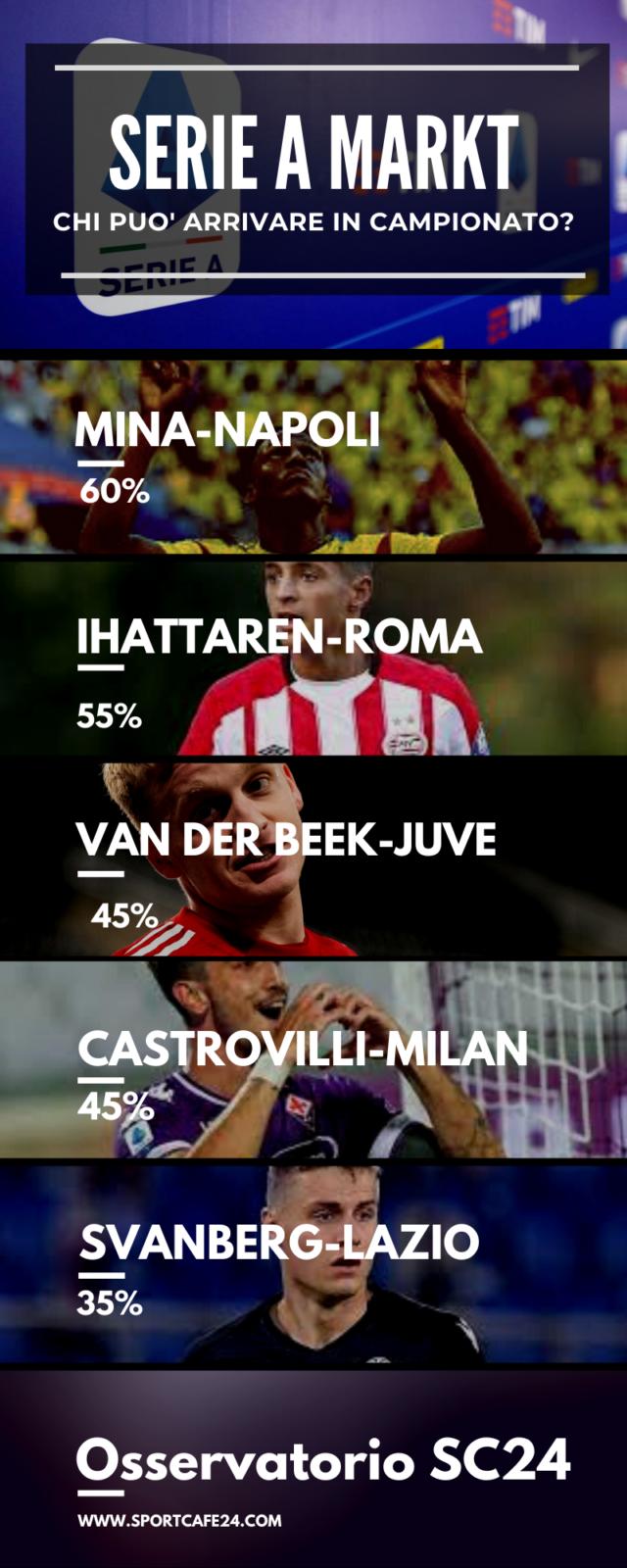 La Juventus pensa ad uno scambio con lo United per Van der Beek
