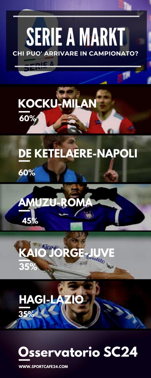 La Juve su un talento brasiliano