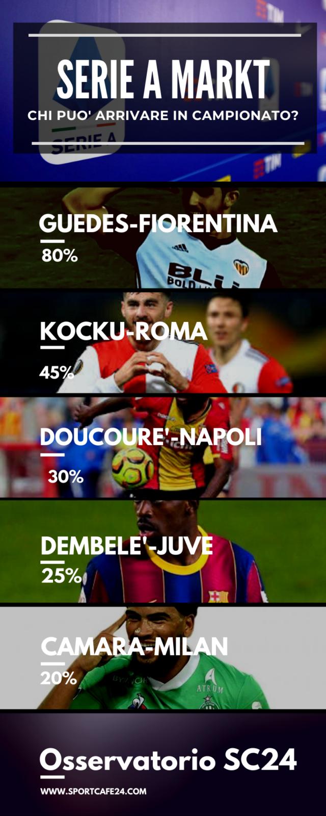 La Juventus punta Dembele