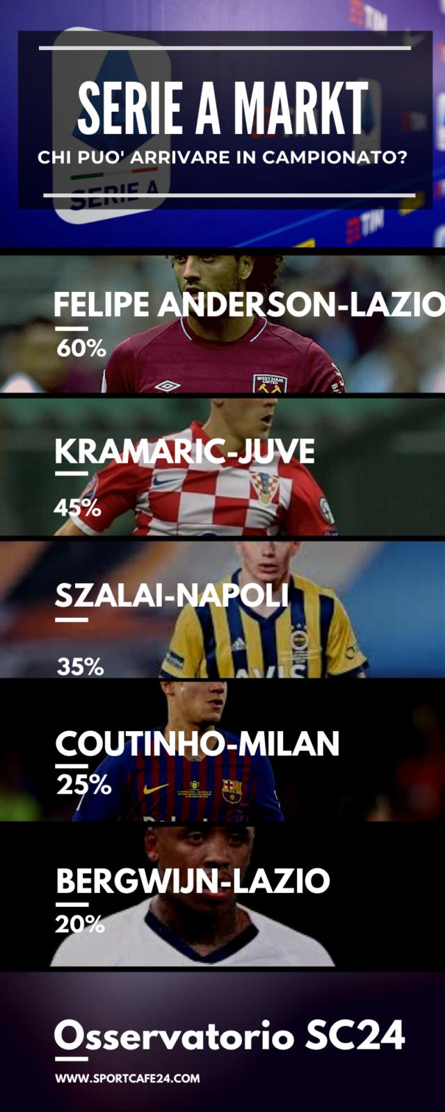 Kramaric potrebbe essere l'erde di Mandukic alla Juventus